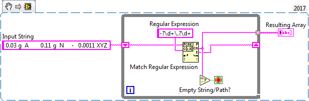Extract Numbers from a String in LabVIEW - National Instruments