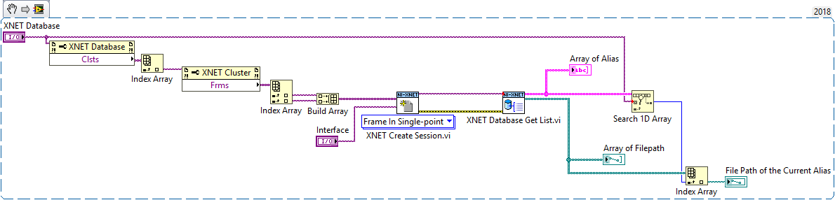 How to Obtain the File Path for Current XNET Database File