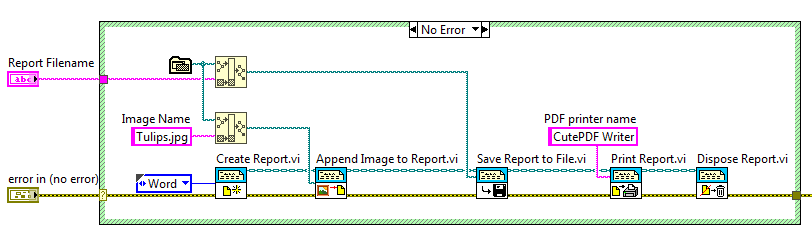 Generate PDF Reports in LabVIEW - National Instruments