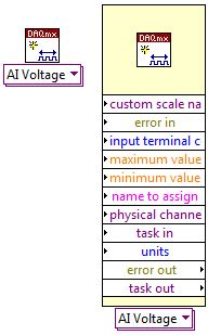 can i zoom in or out in the labview block diagram ... mpeg 4 block diagram