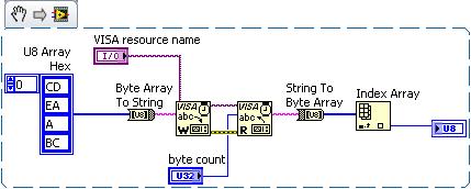 Send or Receive Binary or Hexadecimal Data Using NI-VISA in LabVIEW