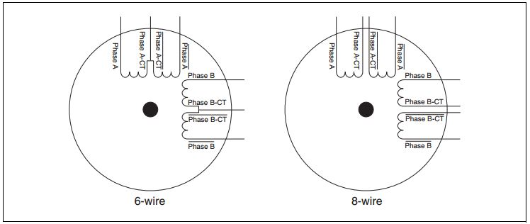 Difference Between 4-Wire, 6-Wire and 8-Wire Stepper