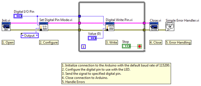 Warning 1073676294 when using the LabVIEW Interface for Arduino