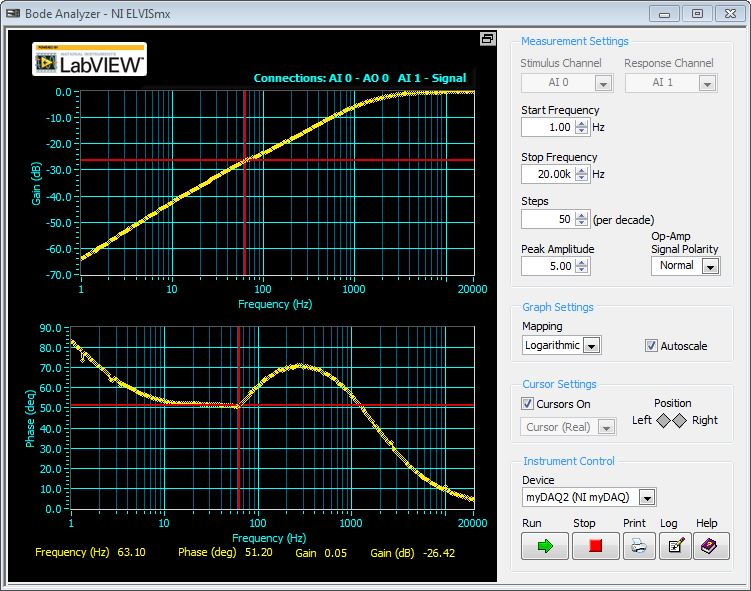 NI ELVISmx Bode Analyzer Phase Incorrect at Lower Frequencies