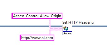 Error 363650, No Access-Control-Allow-Origin, Cross-Origin Resource