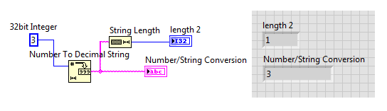 How to Create String Message in LabVIEW for TCP