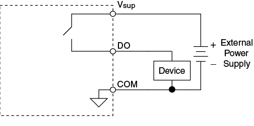 Troubleshooting digital output and pulse generation ni c series.