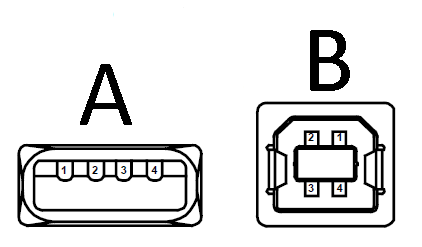 Difference Between USB Type A and USB Type B Plug