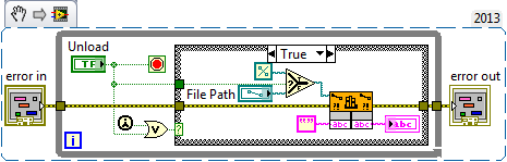 How To Load And Unload A Dll Dynamically In Labview National