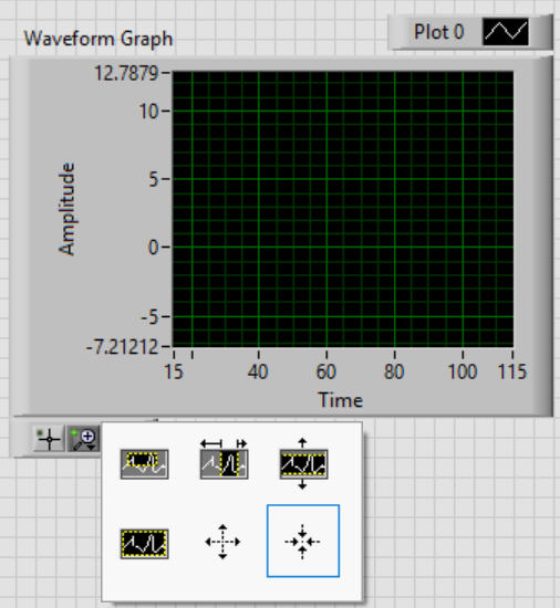 the buttons for graph palette tool are too small and are not handy to be  used  can i zoom the buttons or display multiple buttons in a row?