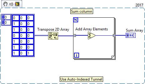 Calculate the Sum of Each Row or Column in an Array