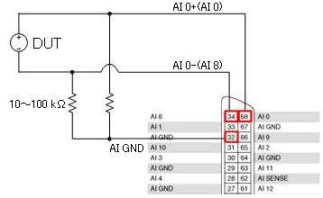 How to Connect DAQ Device and Analog Signal Source