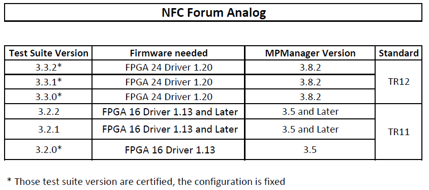 NFC Forum Analog.PNG